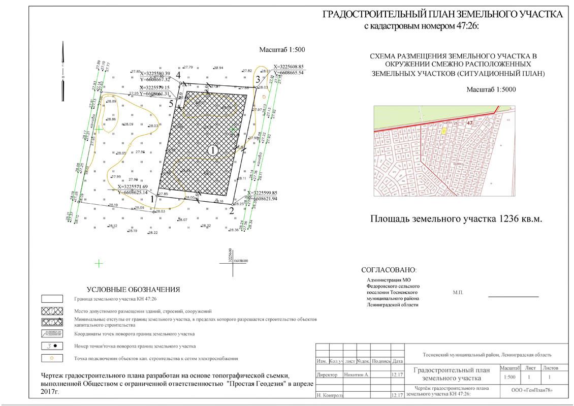 Спозу | схема планировочной организации земельного участка