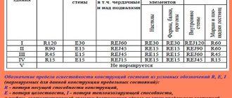 Московская медицинская академия им. и.м. сеченова
