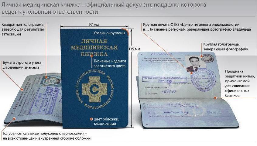 Все что нужно знать о паспорте здоровья: нужен ли он если есть медкнижка