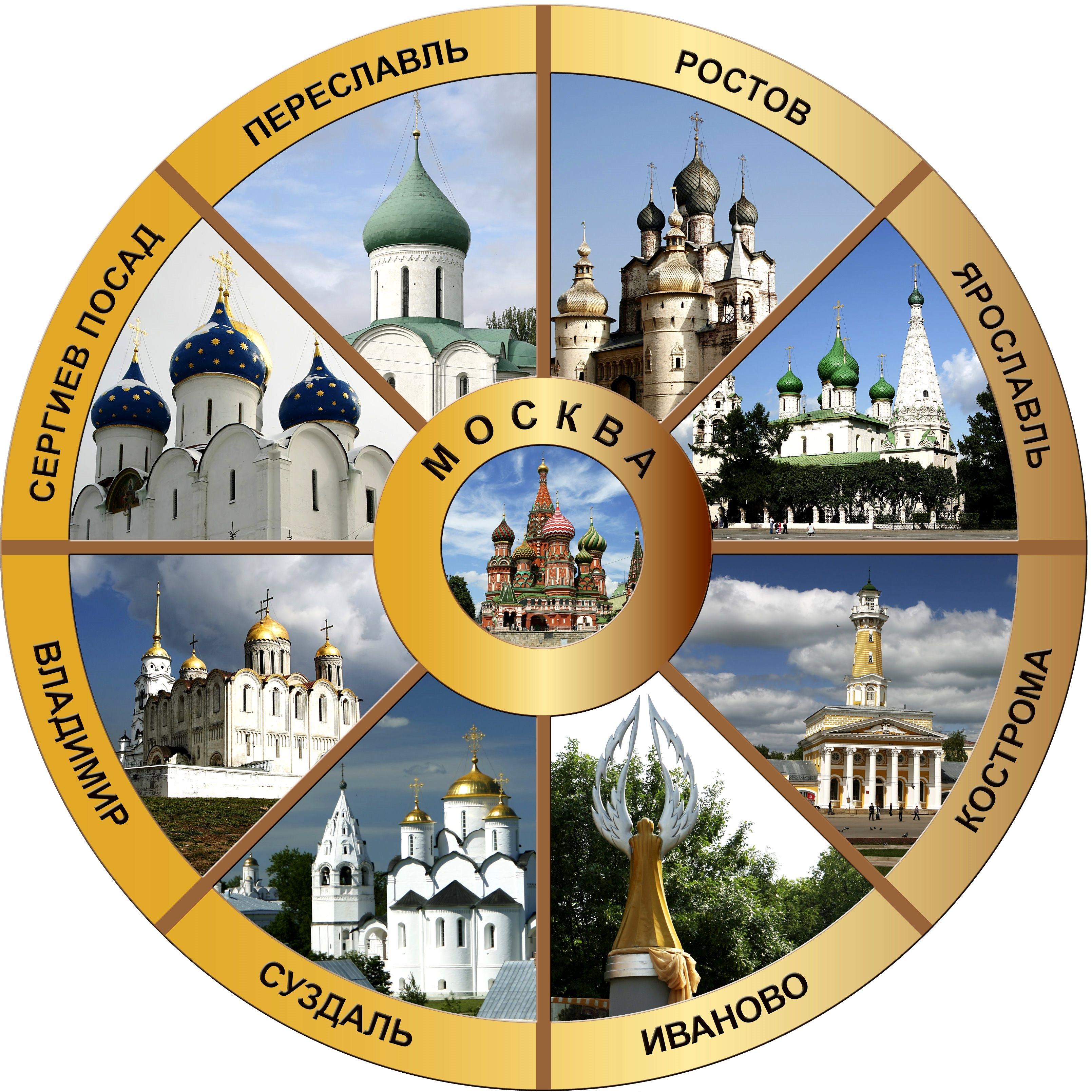 Города золотого кольца россии - список, история, что посмотреть