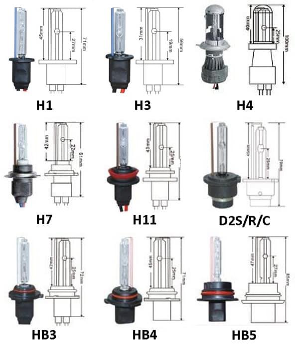 Ксеноновые лампы: особенности использования