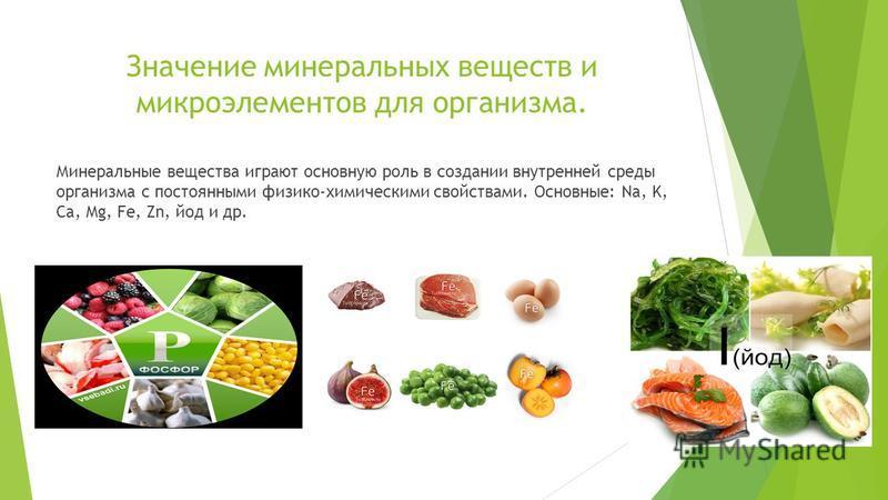 Что такое нутриенты: какие основные элементы входят в состав пищи, классификация