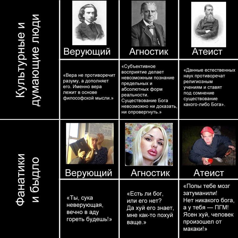 Атеизм, происхождение атеизма, влияние на науку и жизнь