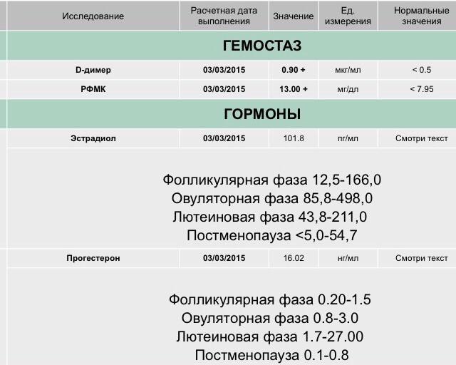Буква д — общие сведения, примеры, материалы для изучения