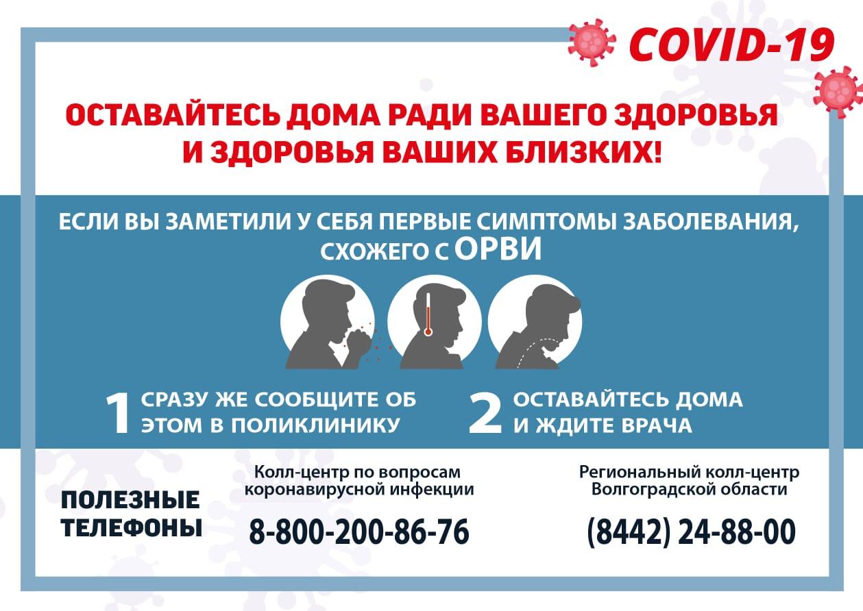 Лечение коронавируса. как борются с covid-19 и его симптомами