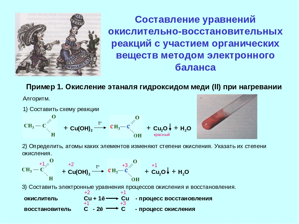 Что это - овр в современной химии?