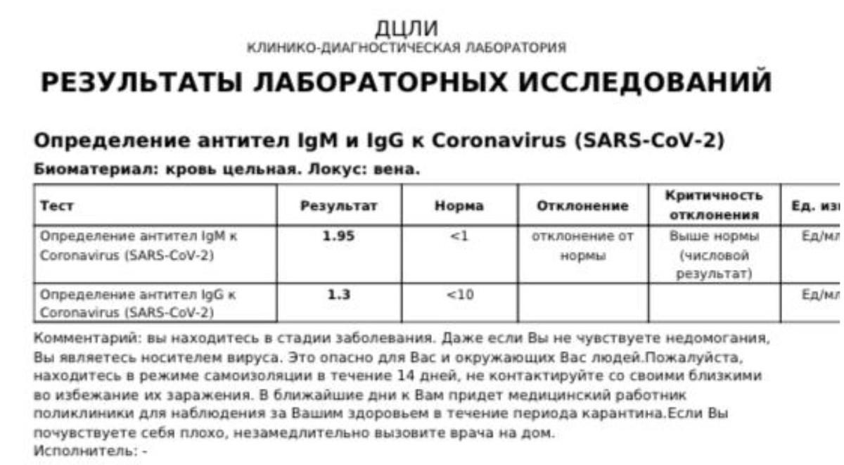 Что показывает тест на антитела к коронавирусу?????