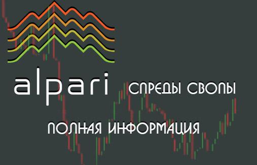 Биржевой спред как показатель ликвидности