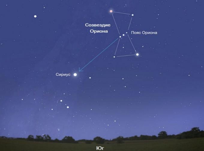 Звезда сириус: характеристики, факты, как найти, созвездие звезды