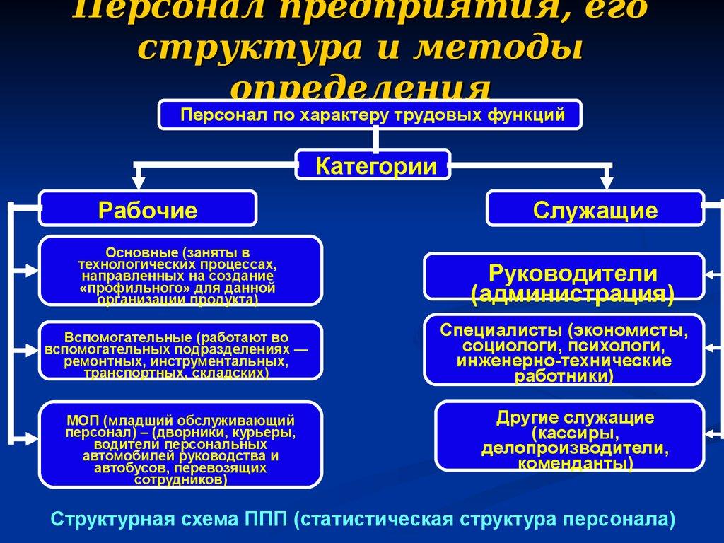 ✅ итр расшифровка аббревиатуры что делает - правомосквы.рф