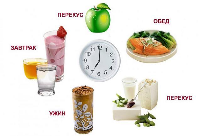 Что такое режим питания и почему он необходим