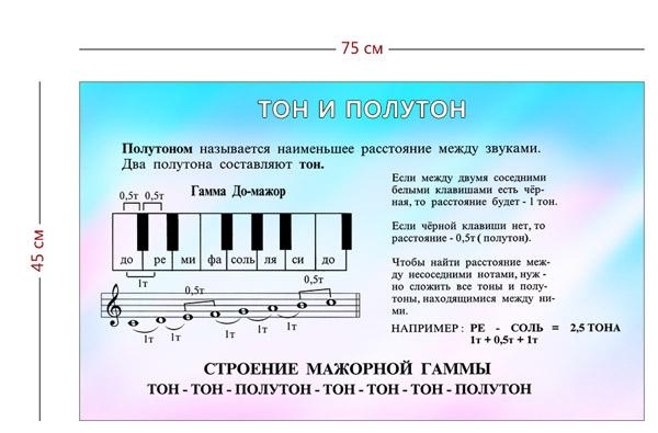 Полутон - semitone - qwe.wiki