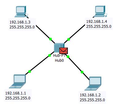 Что такое хаб для интернета на 8, 2 и 4 порта - чем отличаются, значение — altclick