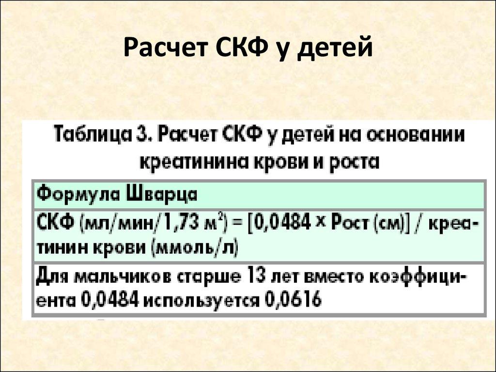 Клубочковая фильтрация: процесс, формулы скорости