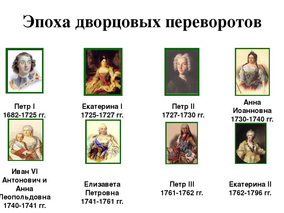 Дворцовые  перевороты в россии 18 века