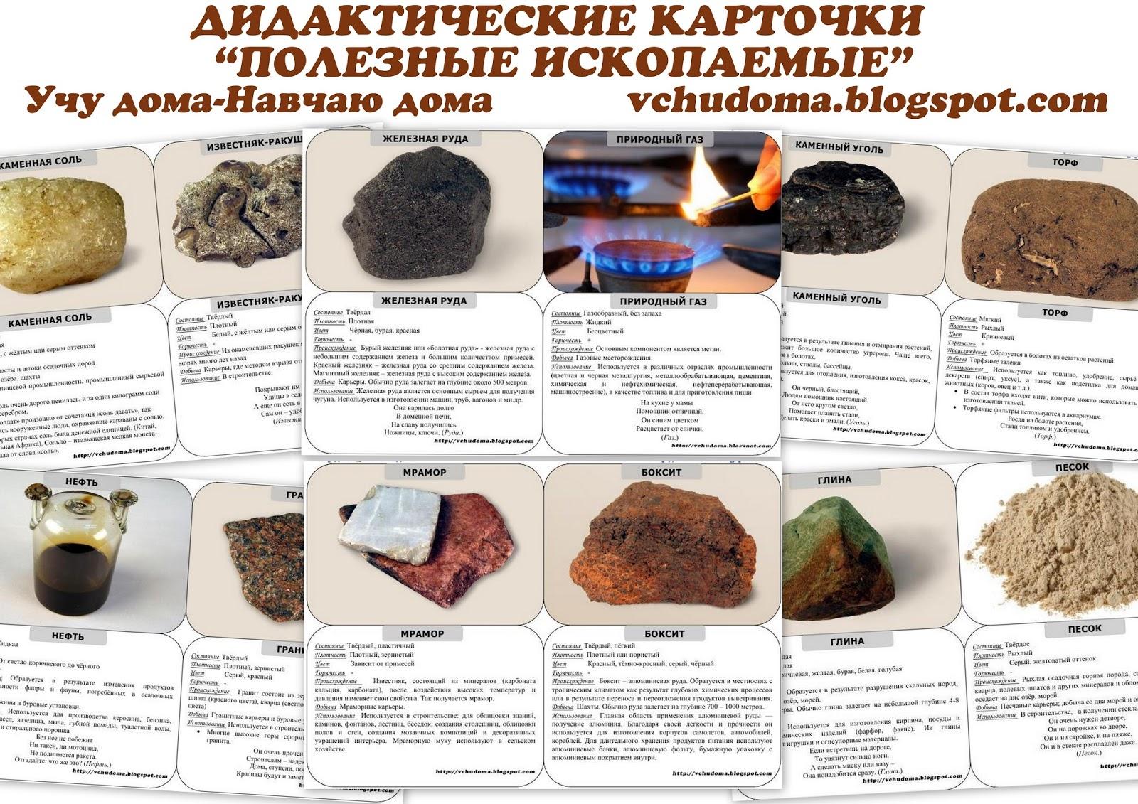 Рудные полезные ископаемые - какие существуют виды