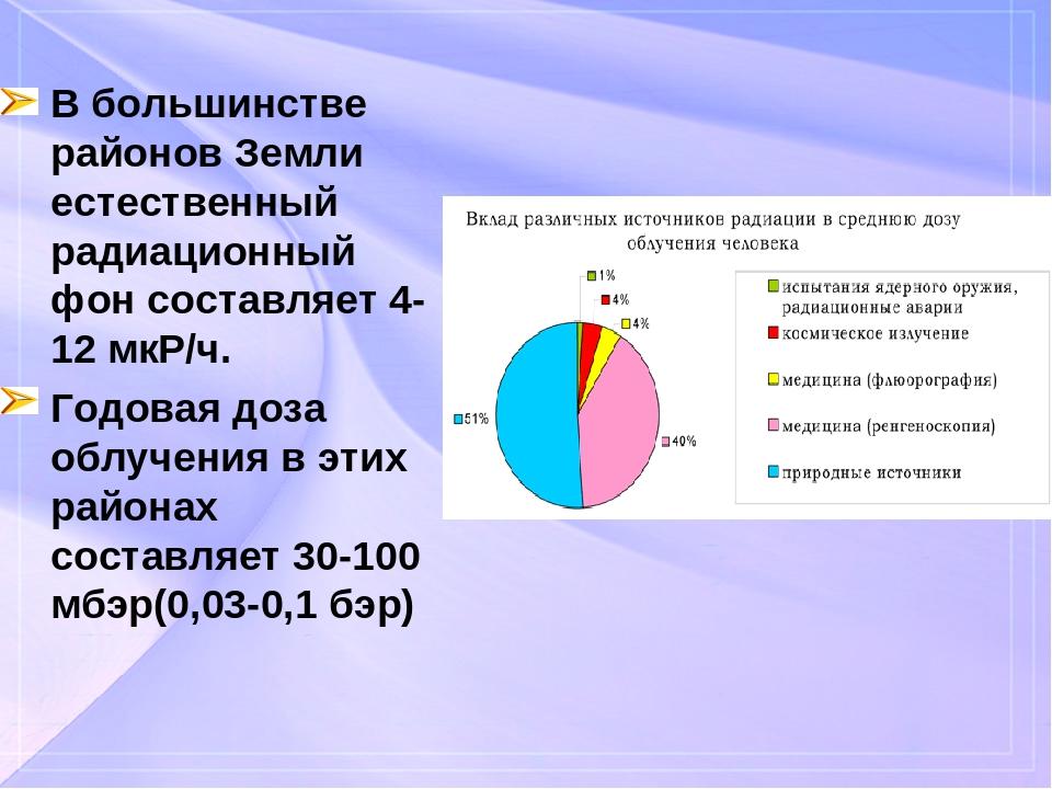 Разрушительное действие радиации на организм человека