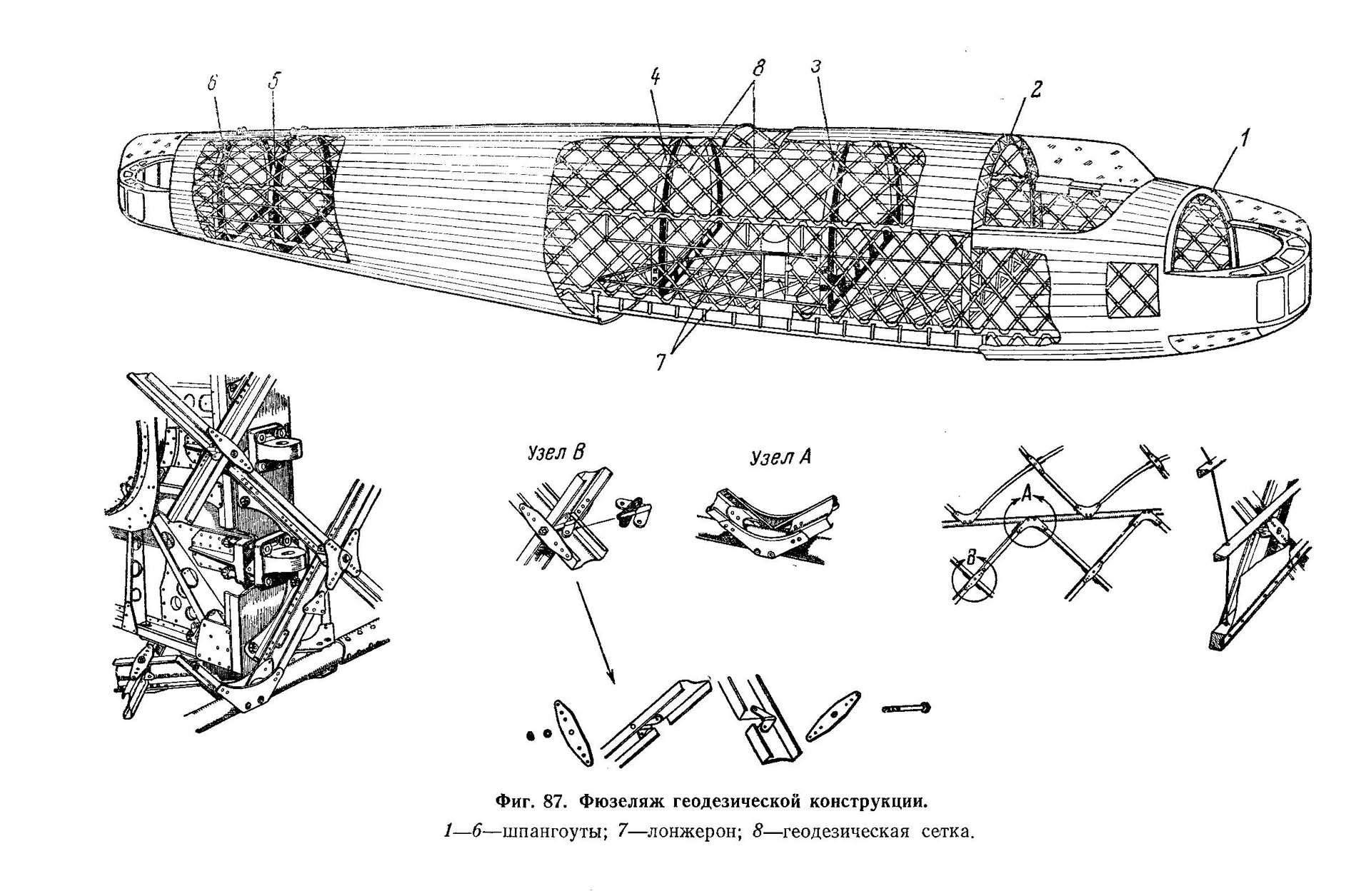 Конструкция самолёта