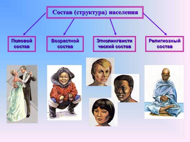 Население земли — википедия. что такое население земли