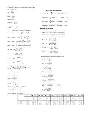 Тригонометрия, тригонометрические функции, синус, косинус, тангенс, котангенс