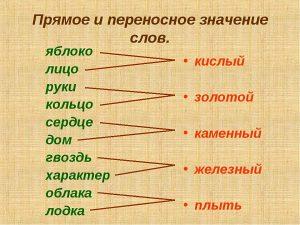 100 фраз, которые поставят человека на место :: инфониак