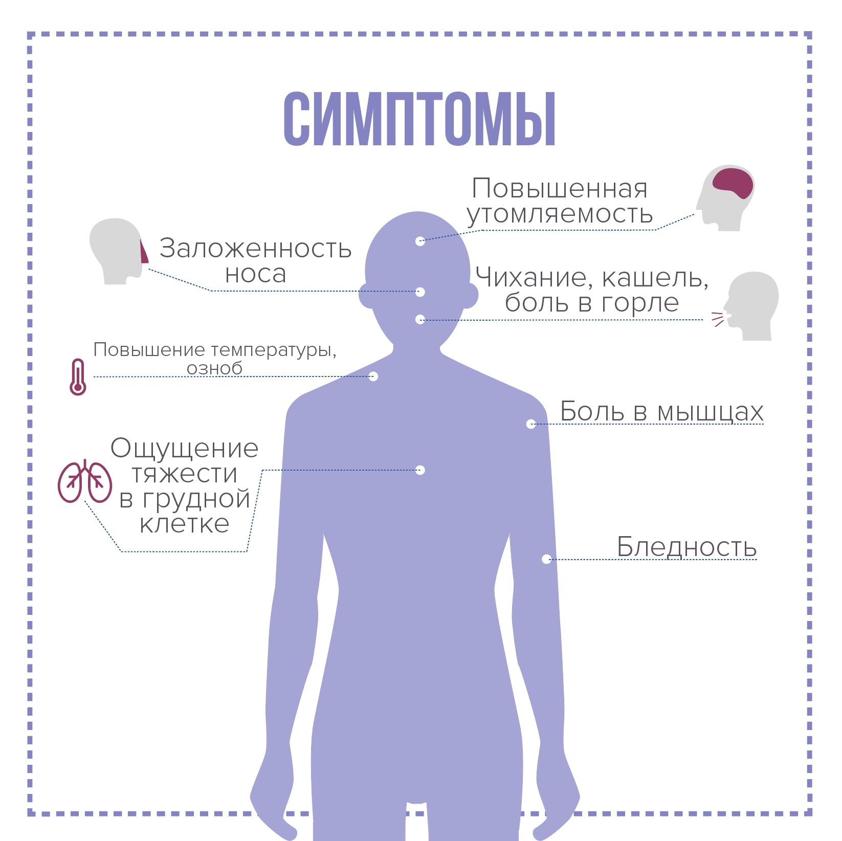 Плоскостопие.виды. степени, симптомы и лечение.