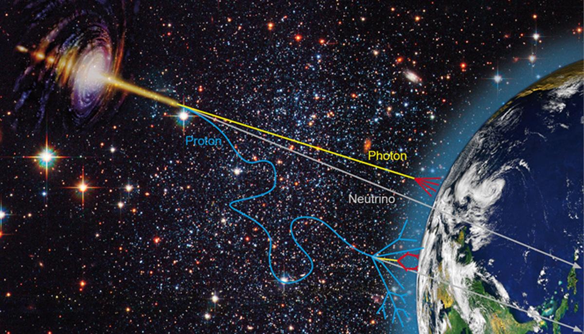 Почему скорость света имеет именно такое значение? | живой космос