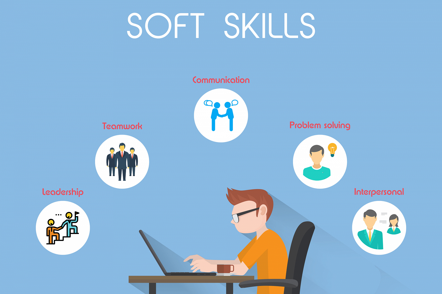 Почему важно развивать soft skills и как в этом поможет нетология | медиа нетологии: университет интернет-профессий