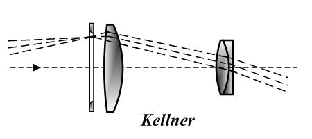 Окуляр - eyepiece - qwe.wiki