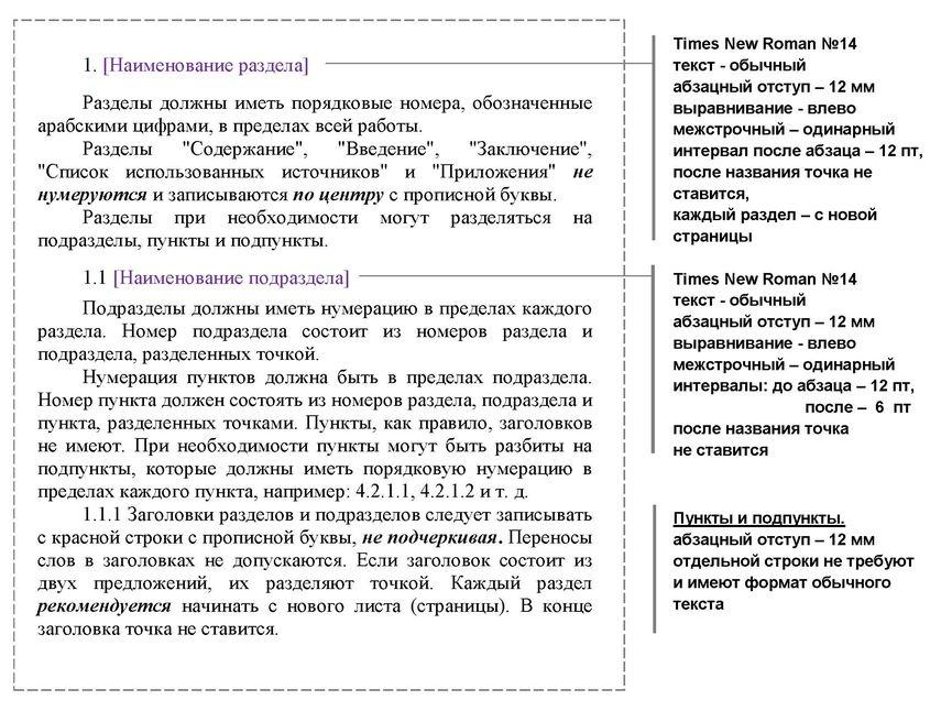 Как правильно пишется пояснительная записка: рекомендации к составлению документа