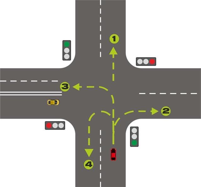 Т образный перекресток – правила проезда с разбором ситуаций