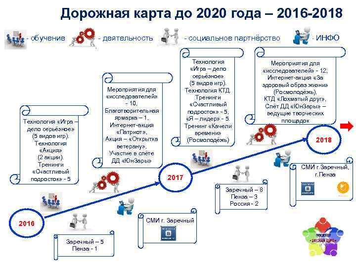 Медведев сообщил, что рф и белоруссия подготовят новые версии дорожных карт по интеграции -  экономика и бизнес - тасс