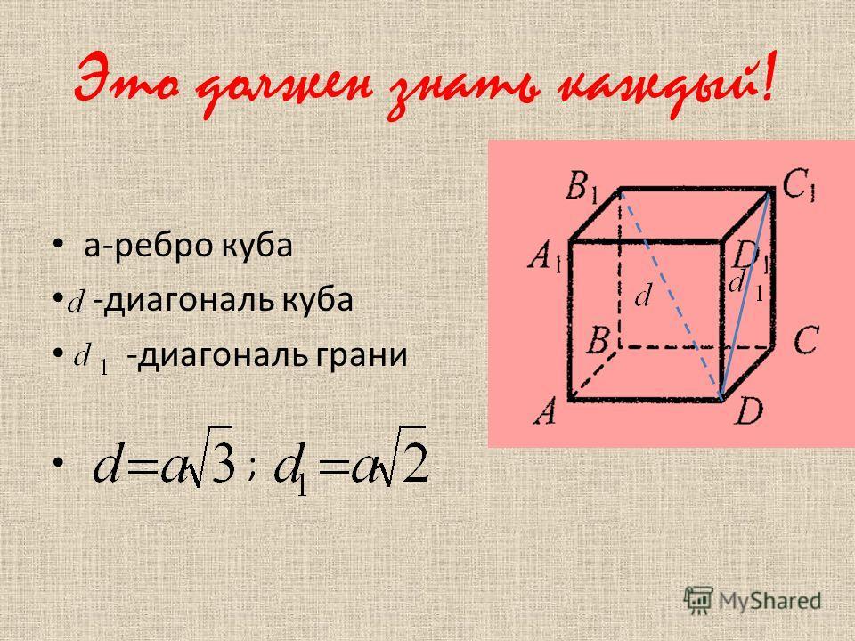 Куб - свойства, виды и формулы - помощник для школьников спринт-олимпик.ру