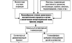 Сиозс препараты список