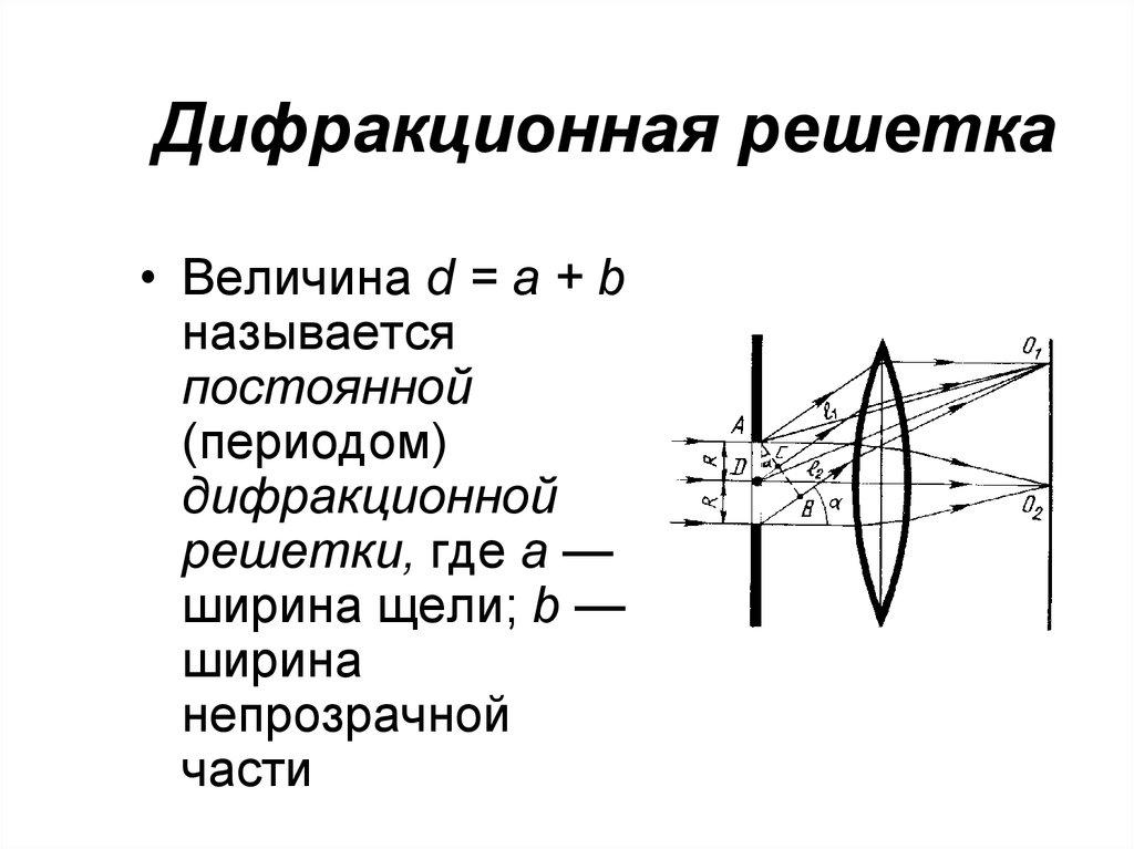 3.10. спектральные приборы. дифракционная решетка