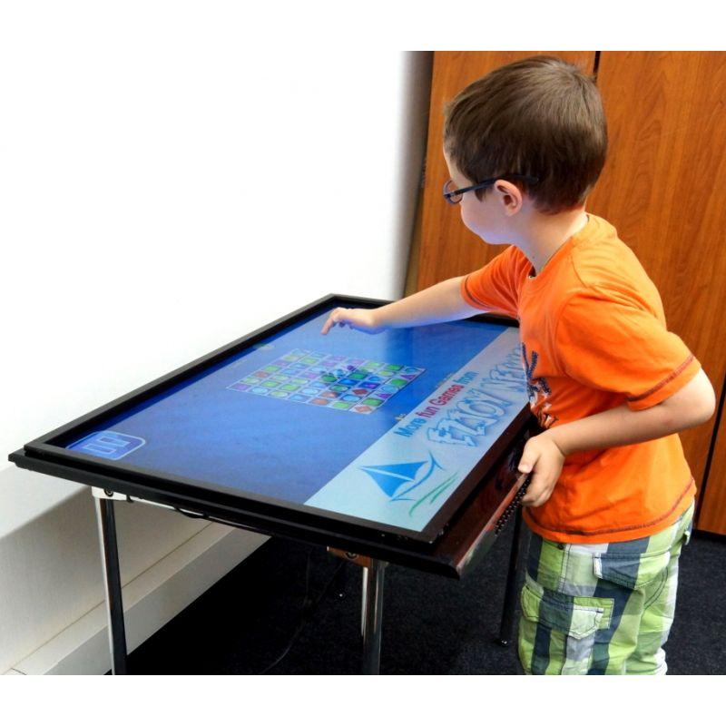 Интерактивные формы и методы обучения в школе: формы организации интерактивного обучения