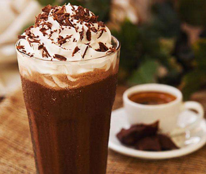 Все о кофе на сайте этот многоликий кофе