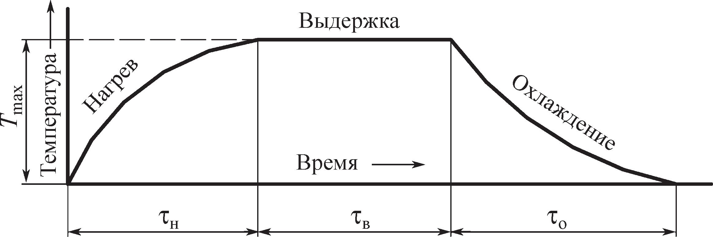 Нормализация баз данных – что это такое и зачем нормализовать базу данных? | info-comp.ru - it-блог для начинающих