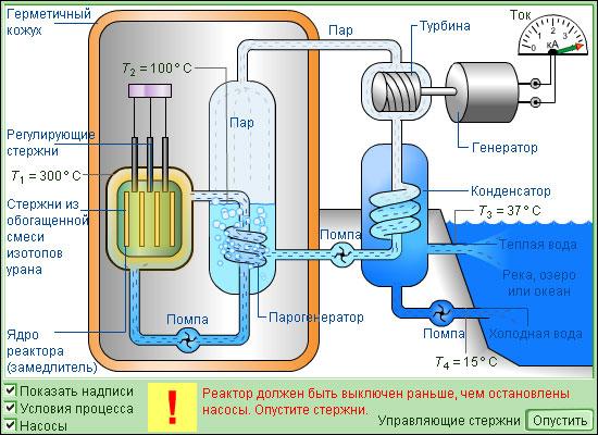 Цепная реакция (химия) - вики