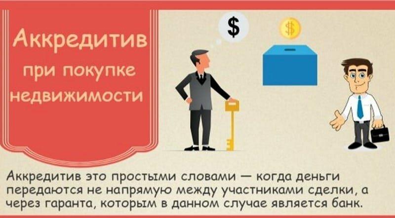 Аккредитив при покупке недвижимости: 7 шагов при сделке