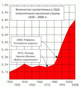 Чем отличается тюрьма от колонии: краткое описание :: businessman.ru