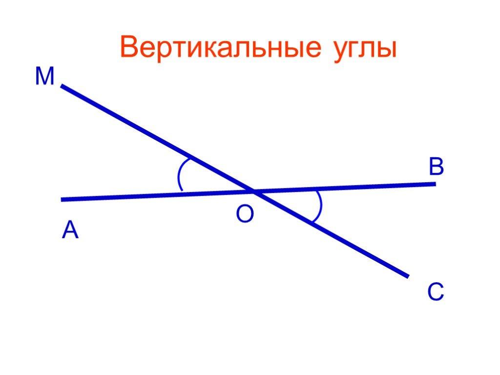 Вертикальные углы