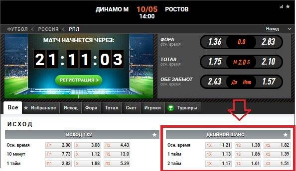 Ставки на двойной шанс (двойной исход) в футболе | bukmekerov.net