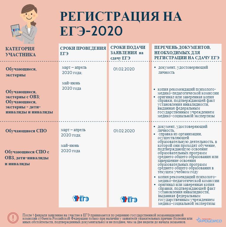 План написания итогового сочинения: примеры структуры, подготовка тезисов и аргументов | tvercult.ru