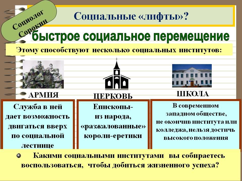 Социальные льготы для поступающих в бакалавриат ниу вшэ – национальный исследовательский университет «высшая школа экономики»