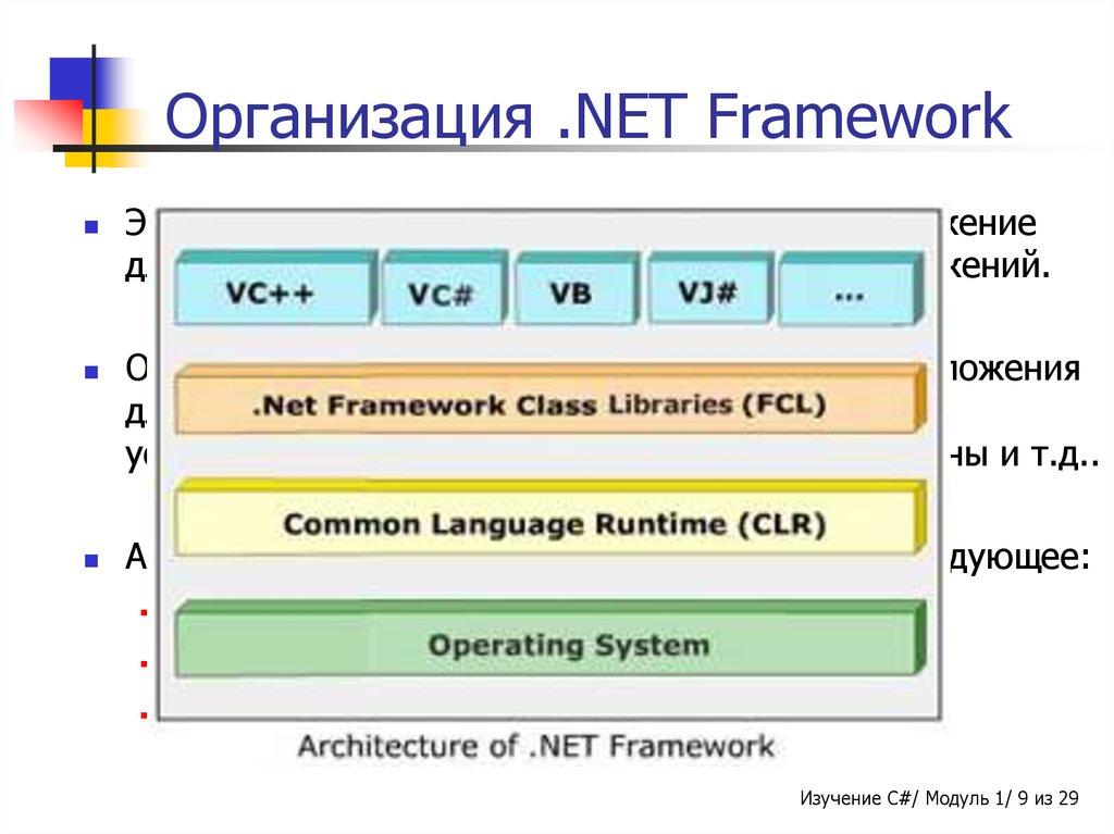 Определение установленных версий платформы .net framework | microsoft docs