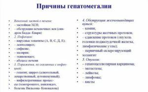 Сактосальпинкс - причины и признаки сактосальпинкса