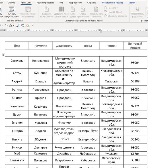 Создаем маркированный список в html на живом примере