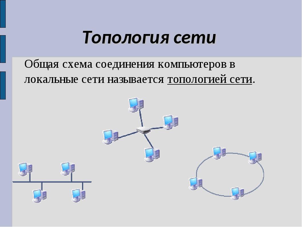 Локальная вычислительная сеть — википедия. что такое локальная вычислительная сеть