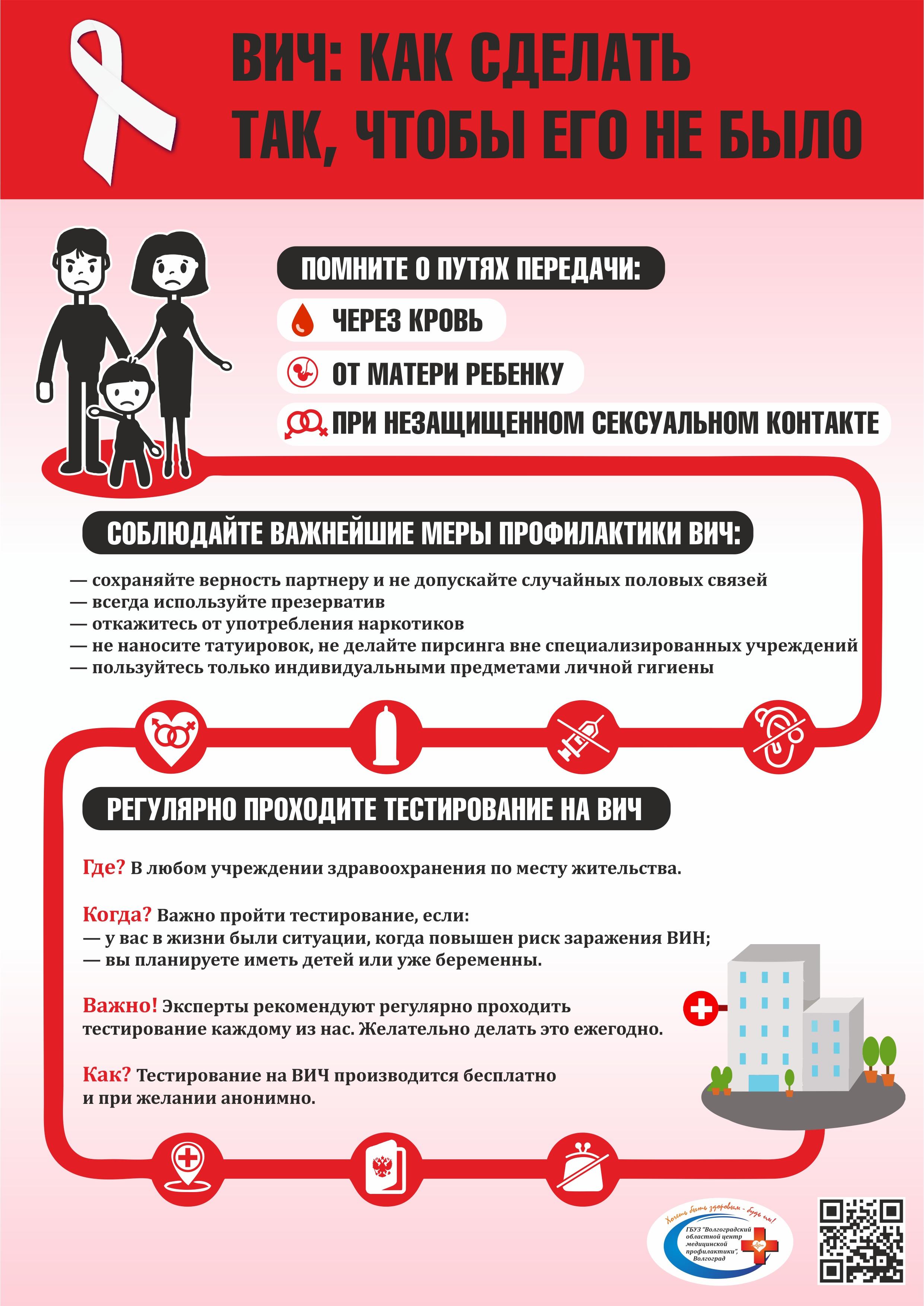 Болезнь спид: причины, стадии развития, пути передачи, лечение и профилактика - sammedic.ru